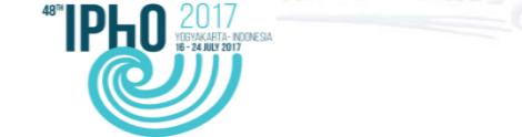 Συγκρότηση της Ολυμπιακής Ομάδας 2017
